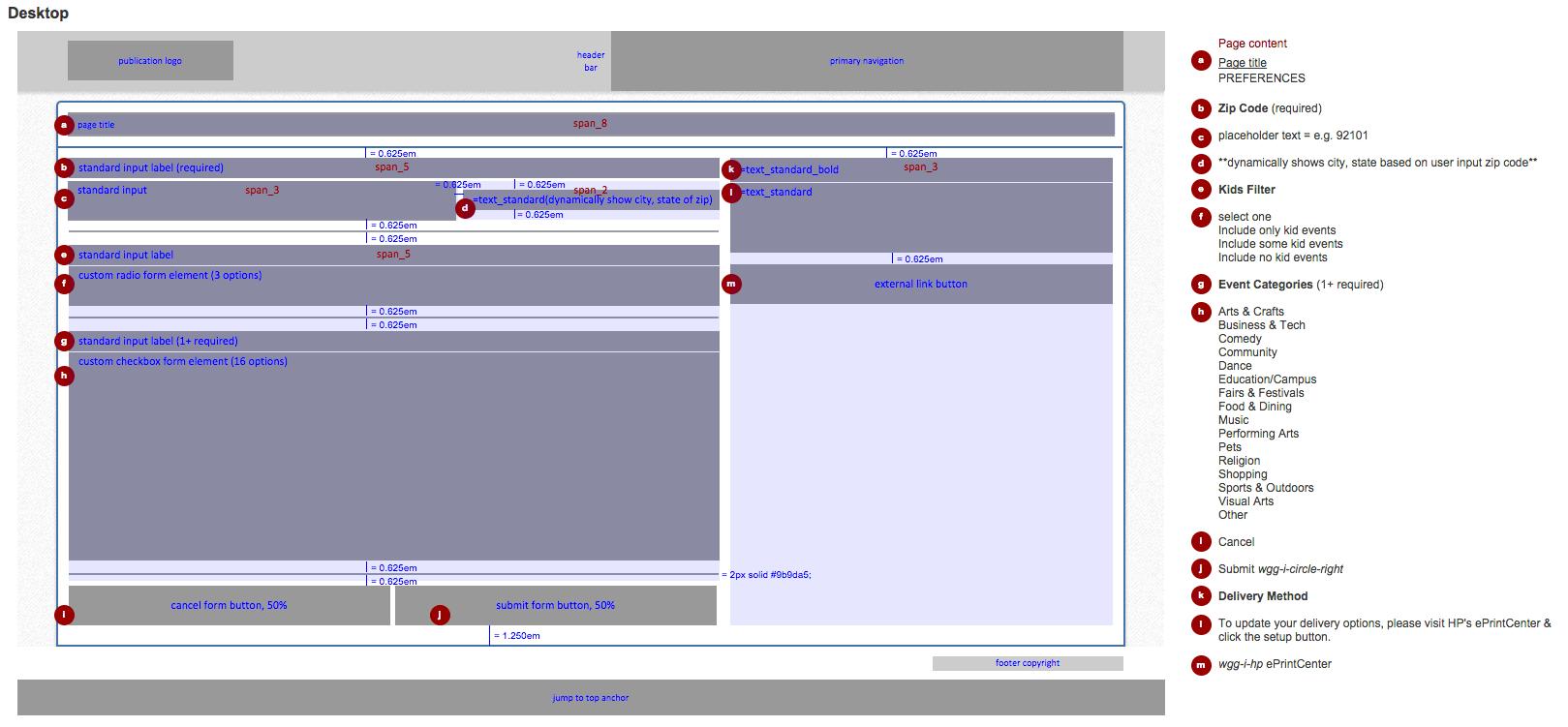 desktop breakpoint ppe specs